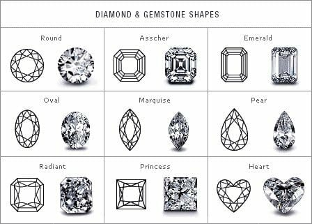 Different diamond and gemstones cut shapes